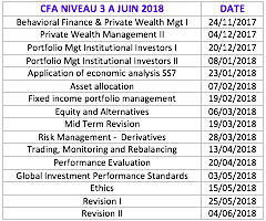 Formations CFA Niveau 3 à Paris - Finance Training