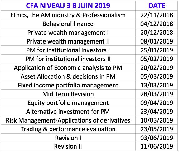 Formations CFA Niveau 3 à Paris - Finance Training