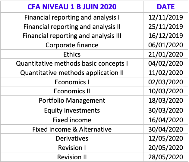 Calendrier Cfa 2020 2019.Prochaines Formations Cfa A Paris Finance Training